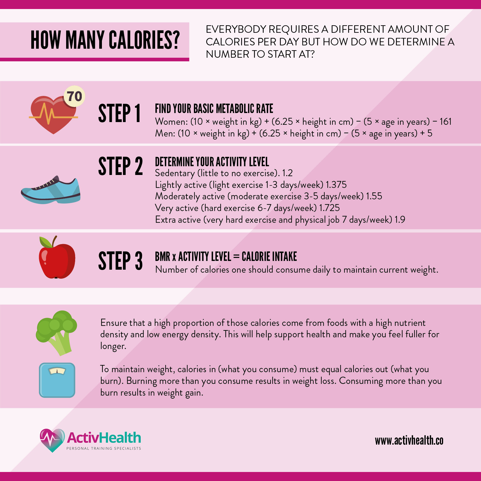 Calories Lose Weight