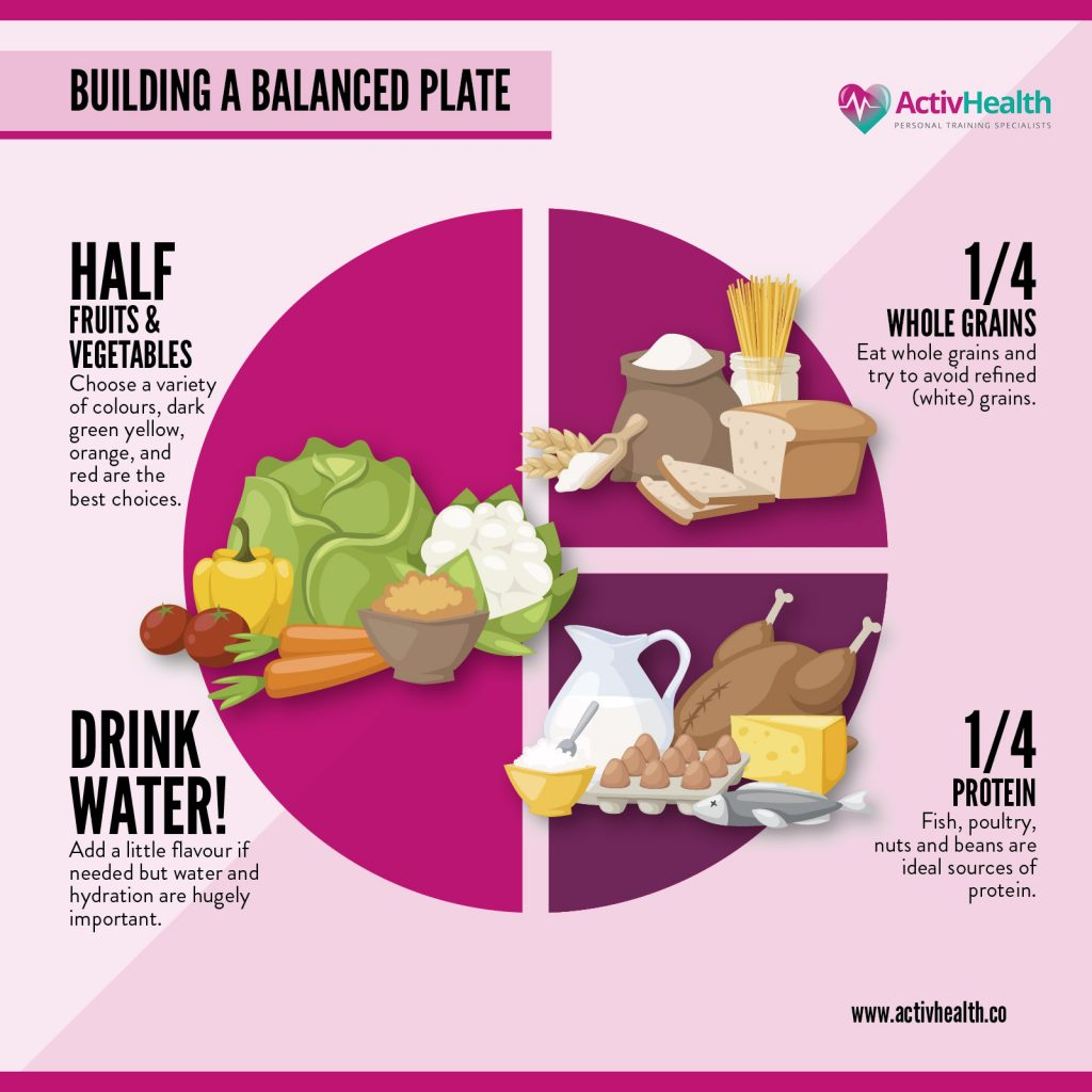 Reduce Calories Lose Weight
