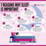 Why Sleep Is Important